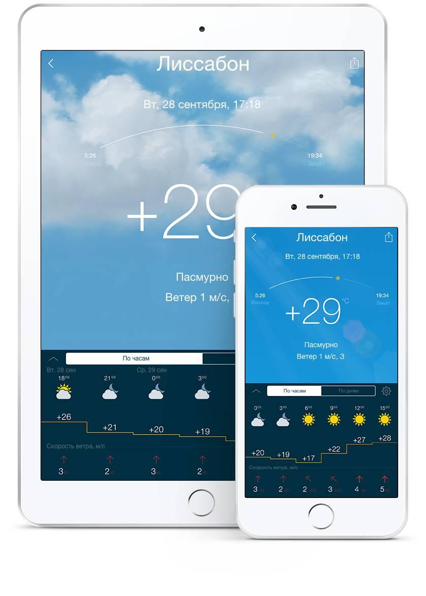 Бесплатно скачать программу на смартфонам скачать программу энергоучета